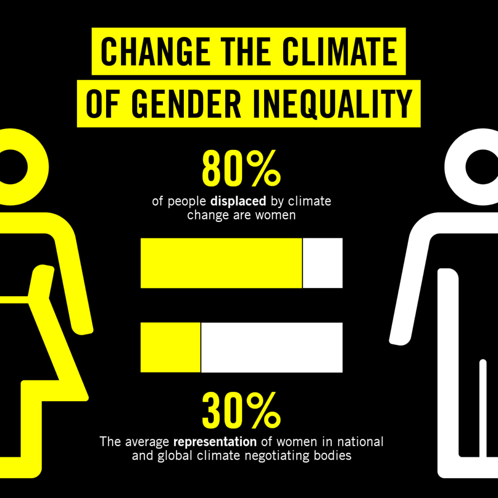 We want to change the climate of gender inequality.